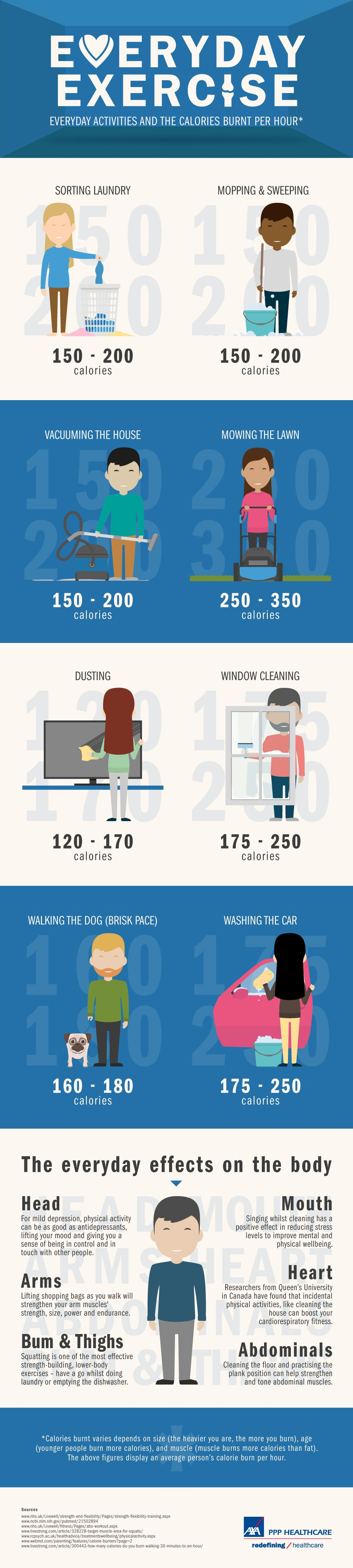everyday-exercise-infographic