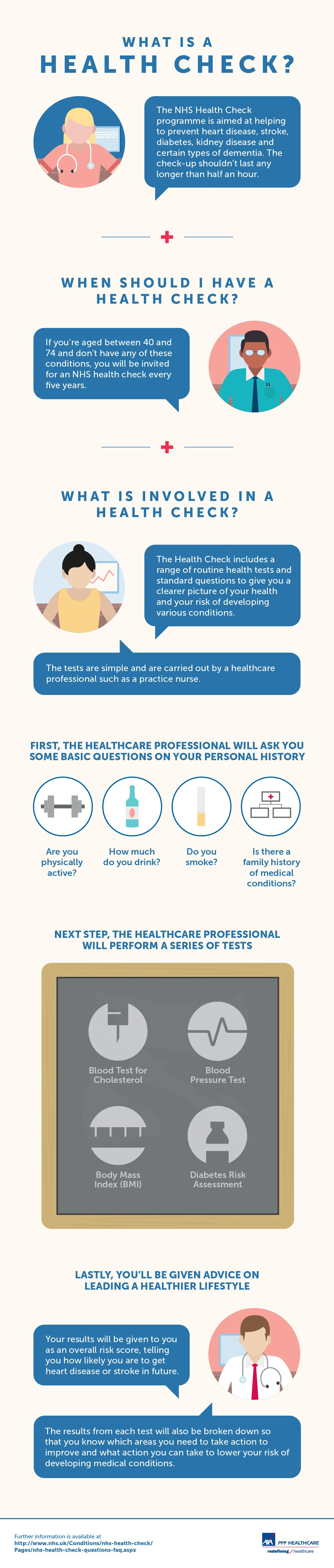 health check infographic