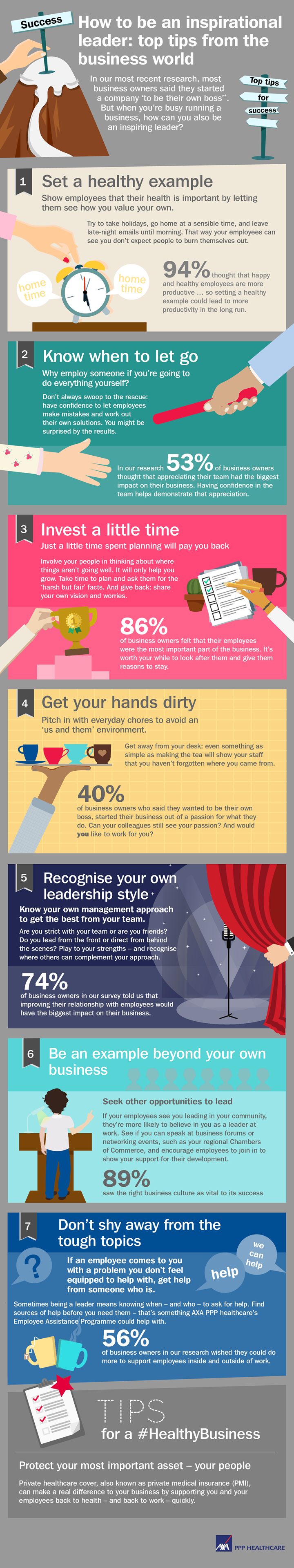 leadership-infographic-720x2859.png